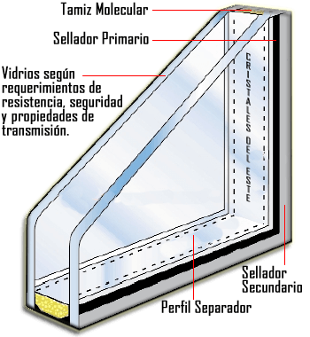 cristales de cámara 2